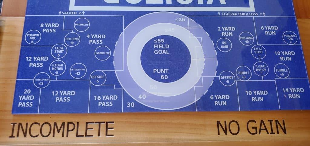 Field Zones