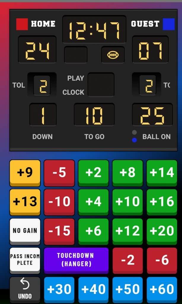 Fozzy Scoreboard